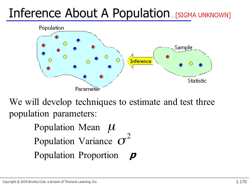 Inference About A Population…[SIGMA UNKNOWN]